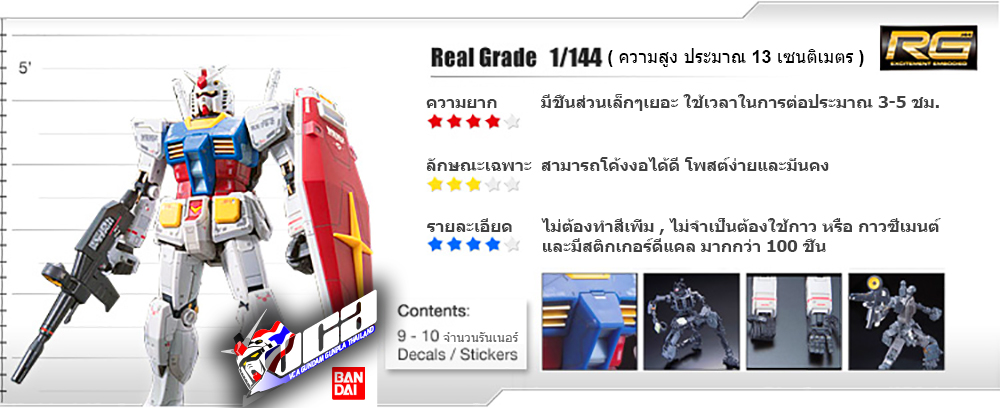 BANDAI® REAL GRADE PLASTIC MODEL SPECIFICATION