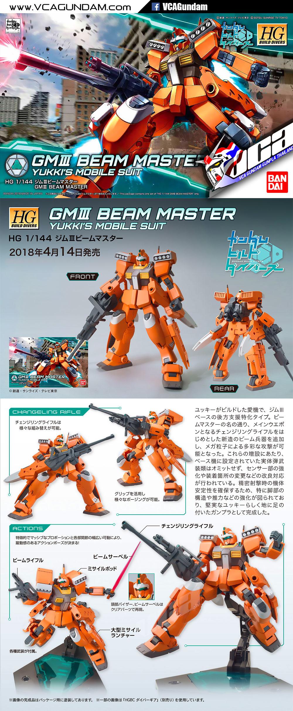 HG GM III BEAM MASTER GM III บีม มาสเตอร์