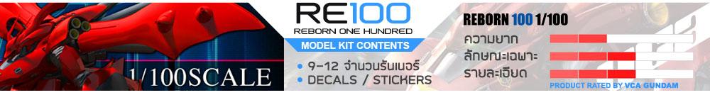 RE100 กันดั้ม กันพลา คืออะไร?